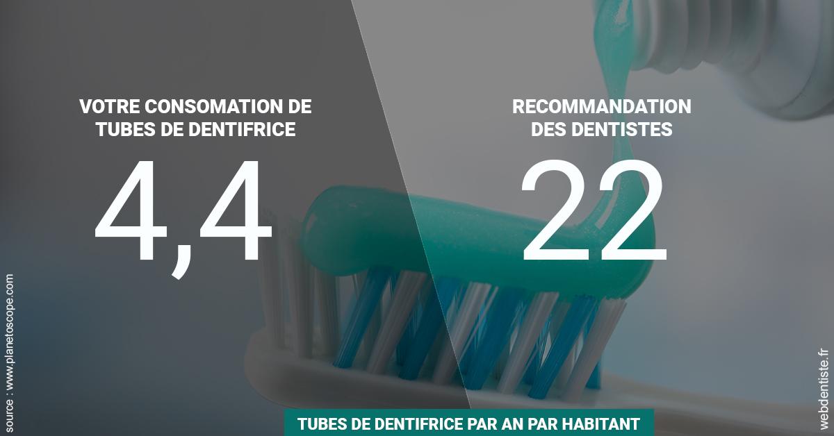 https://dr-madar-fabrice.chirurgiens-dentistes.fr/22 tubes/an 2