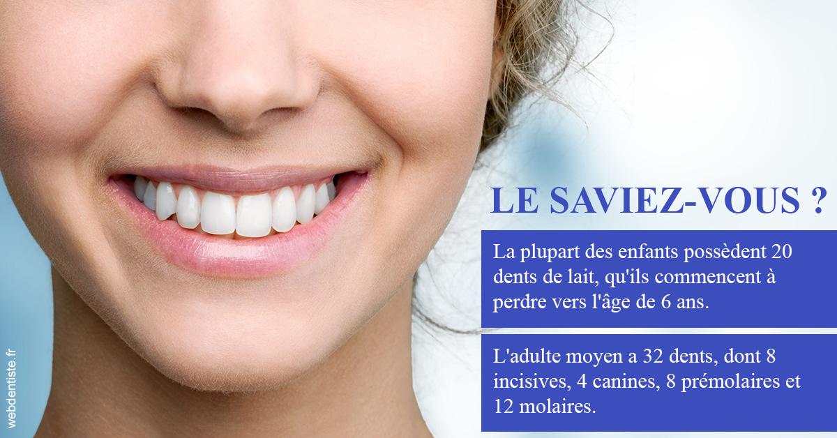 https://dr-madar-fabrice.chirurgiens-dentistes.fr/Dents de lait 1
